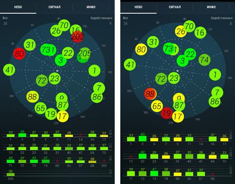 навигация GPS GLONASS