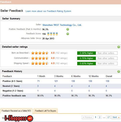 система рейтинга продавцов на Aliexpress