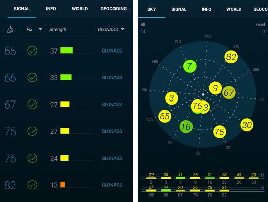 есть поддержка GPS и GLONASS