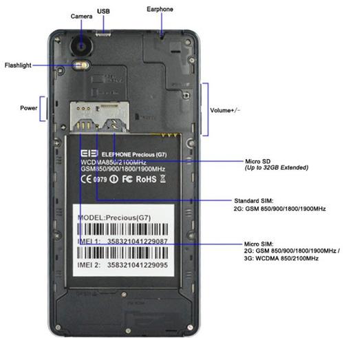 разъеиы SIM-карт и слот карт памяти