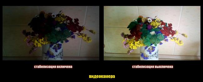 видеокамера - деффект темная картинка
