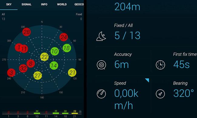 тест навигации GPS