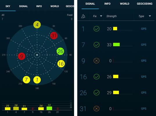 тест GPS модуля