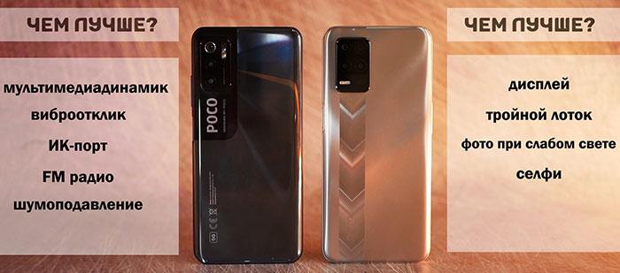 сравнение Narzo 30 5G VS POCO M3 Pro 5G