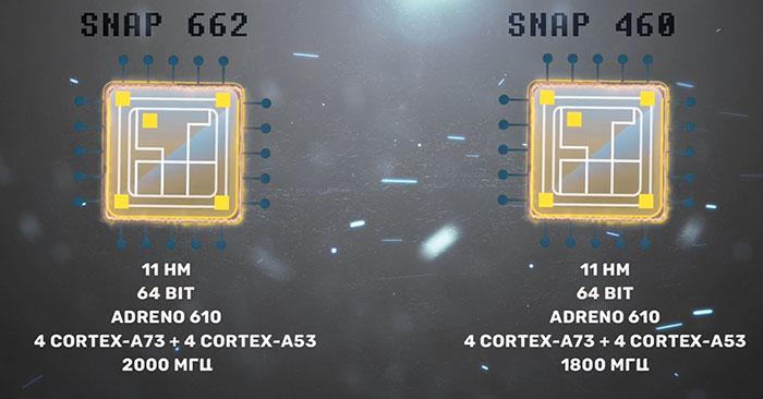 snapdragon 460 против Snapdragon 662