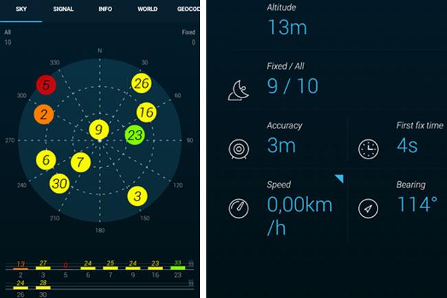 тест GPS