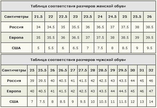 Фото размеры носков таблица сша