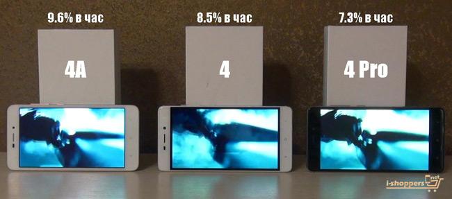 тест сравнения автономности Xiaomi Redmi 4 И Redmi 4 Pro