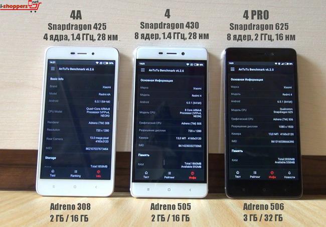 сравнение процессоров Redmi 4, 4A и Redmi 4 Pro