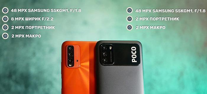 сравнение камер Redmi 9T и POCO M3