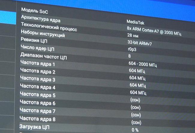 процессор Teclast P98 3G